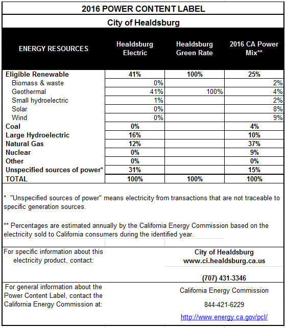 2016 Power Content Label_Healdsburg Electric